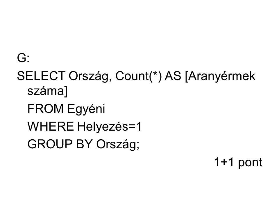 G: SELECT Ország, Count(*) AS [Aranyérmek száma] FROM Egyéni. WHERE Helyezés=1. GROUP BY Ország;